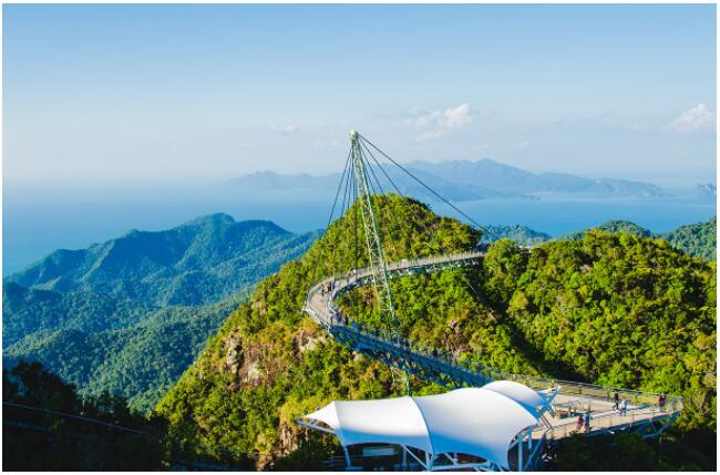 ATTRACTIONS OF LANGKAWI